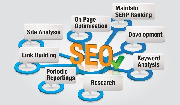 Exactly how to select a reliable SEO agency in Nepal? - Kathmandu